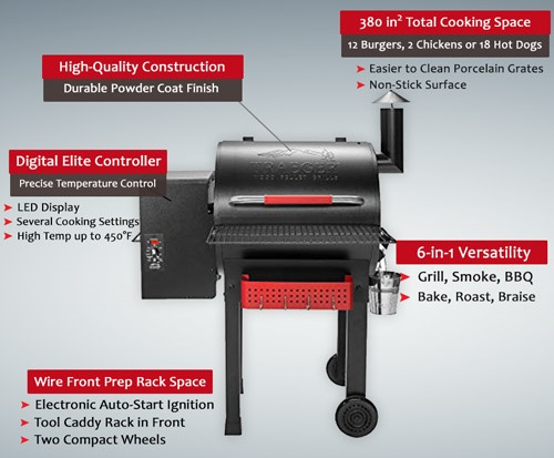 Traeger Renegade Elite Specification