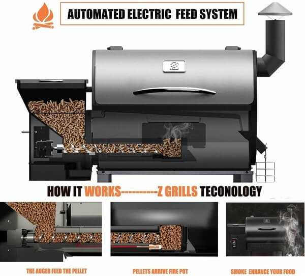 Z GRILLS Pellet Grill 2019 Review
